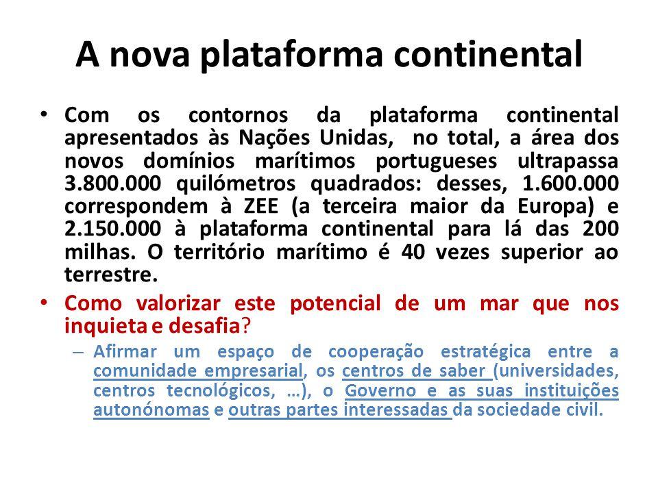 A nova plataforma continental