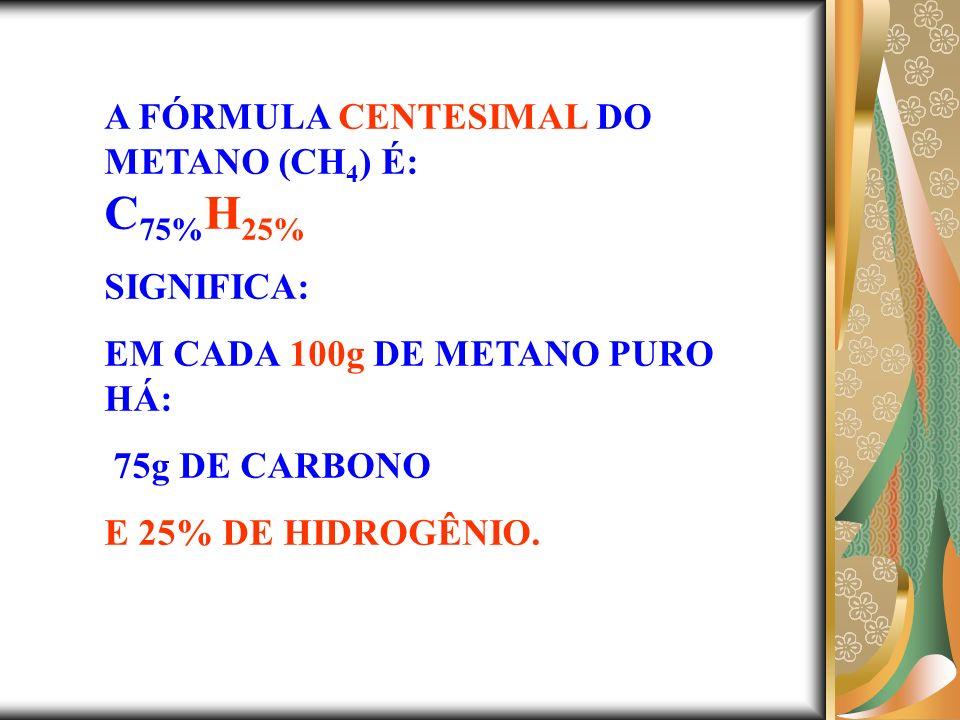 C75%H25% A FÓRMULA CENTESIMAL DO METANO (CH4) É: SIGNIFICA: