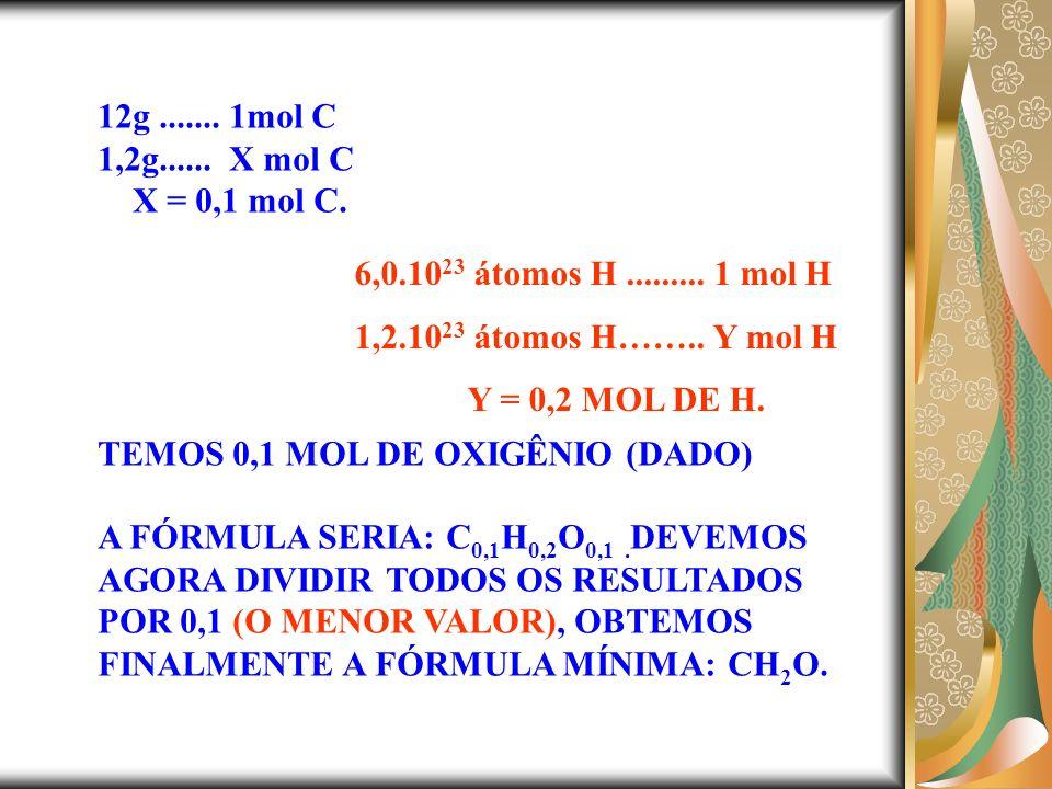 12g ....... 1mol C 1,2g...... X mol C. X = 0,1 mol C. TEMOS 0,1 MOL DE OXIGÊNIO (DADO)
