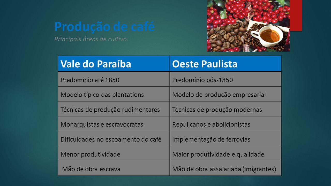 Produção de café Vale do Paraíba Oeste Paulista