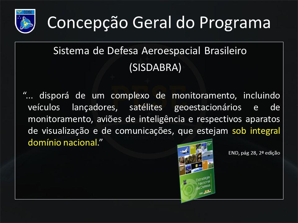 Concepção Geral do Programa