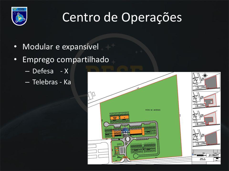 Centro de Operações Modular e expansível Emprego compartilhado