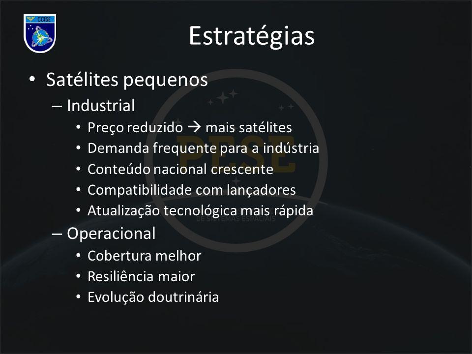 Estratégias Satélites pequenos Industrial Operacional