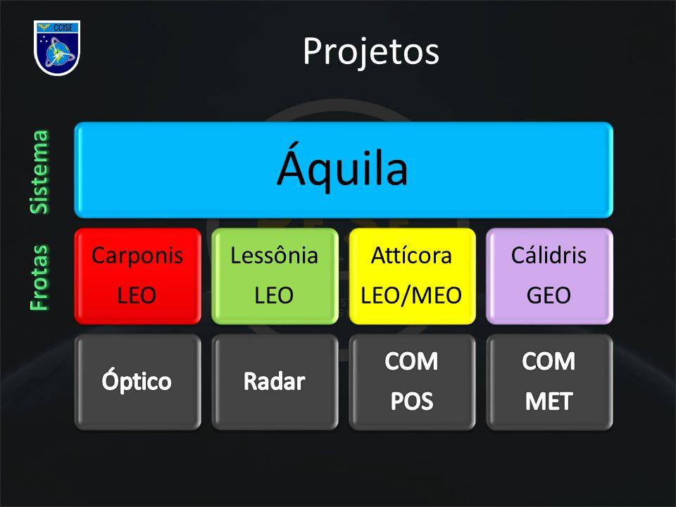 Áquila Projetos Carponis LEO Óptico Lessônia Radar Attícora LEO/MEO