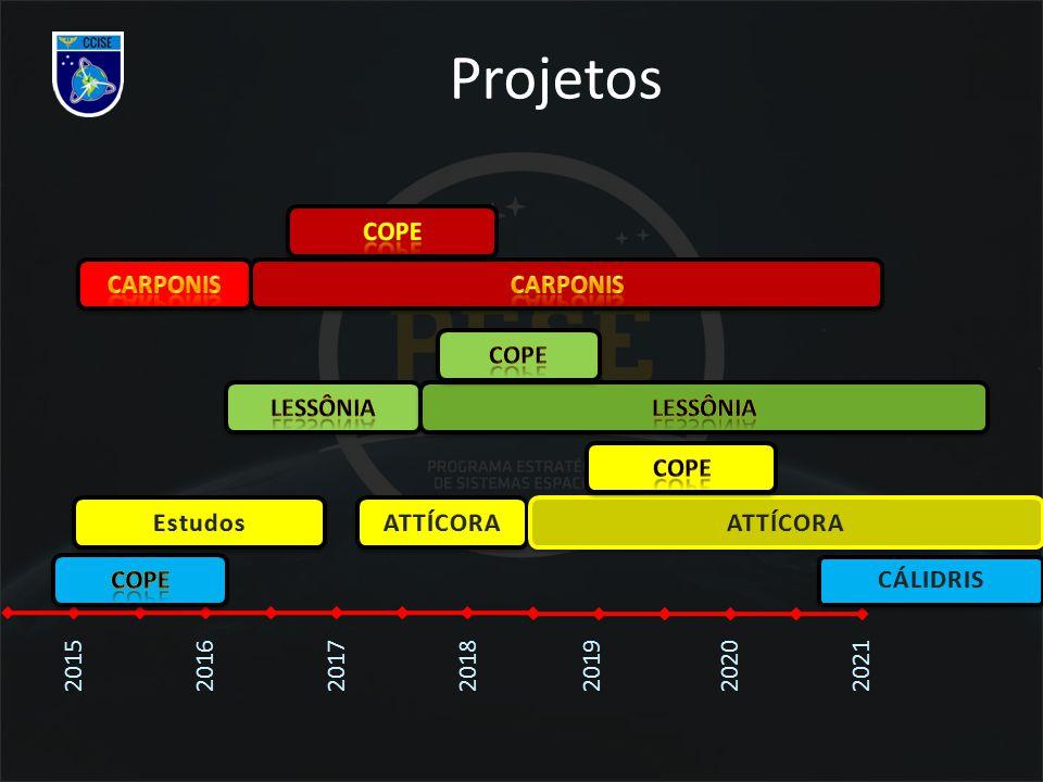 Projetos COPE CARPONIS CARPONIS COPE Lessônia Lessônia COPE Estudos