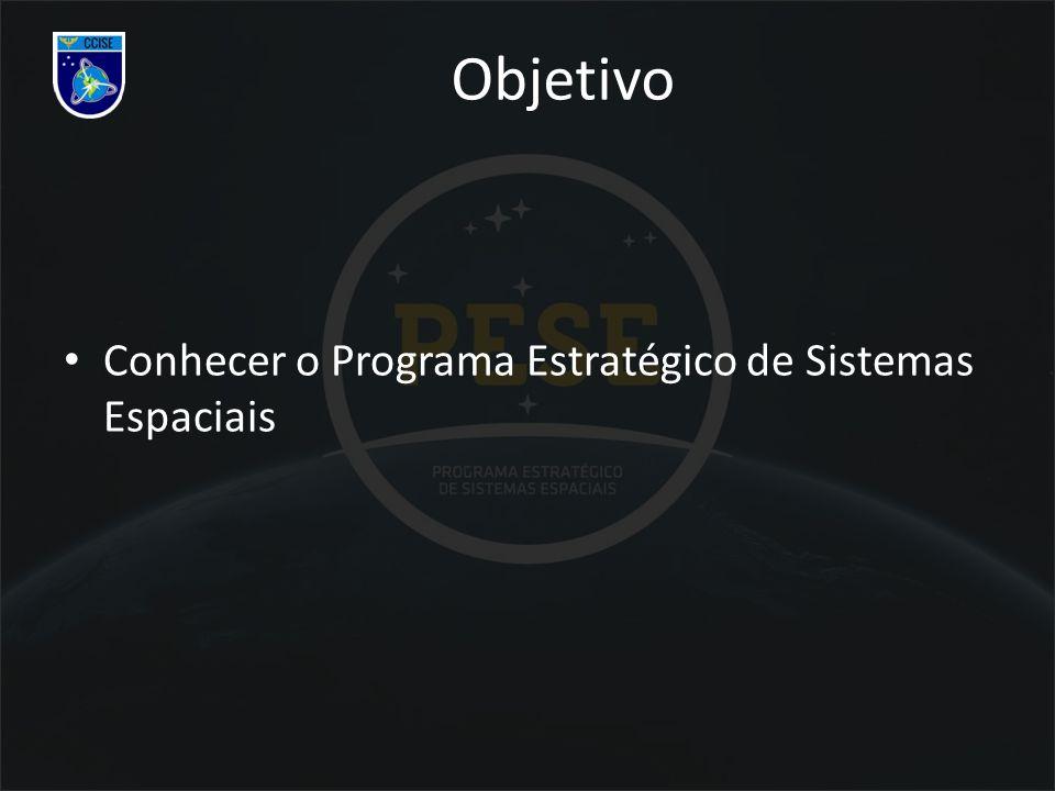 Objetivo Conhecer o Programa Estratégico de Sistemas Espaciais