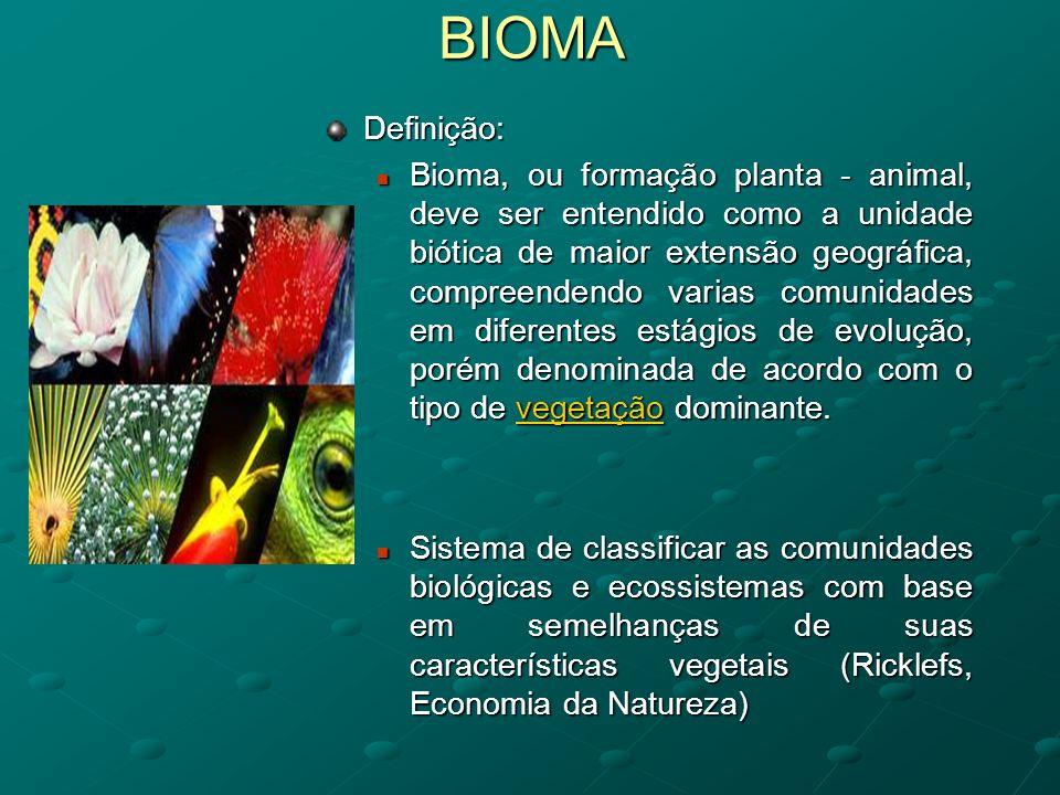 BIOMA Definição: