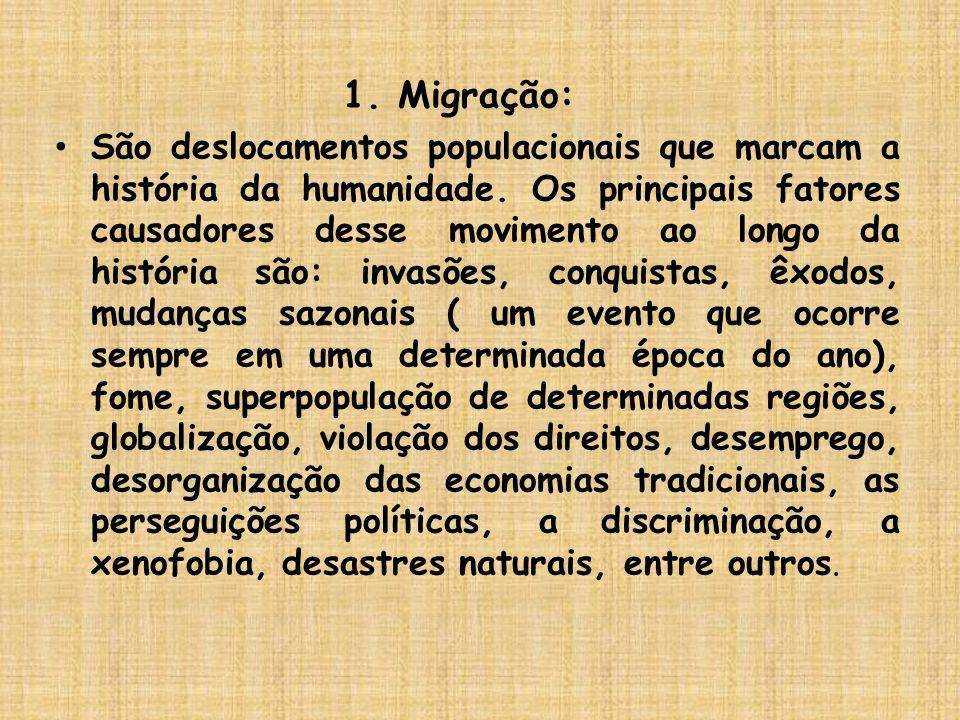 1. Migração: