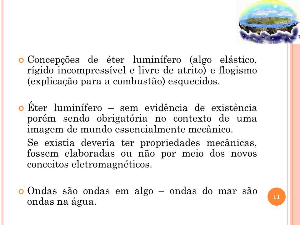 Concepções de éter luminífero (algo elástico, rígido incompressível e livre de atrito) e flogismo (explicação para a combustão) esquecidos.