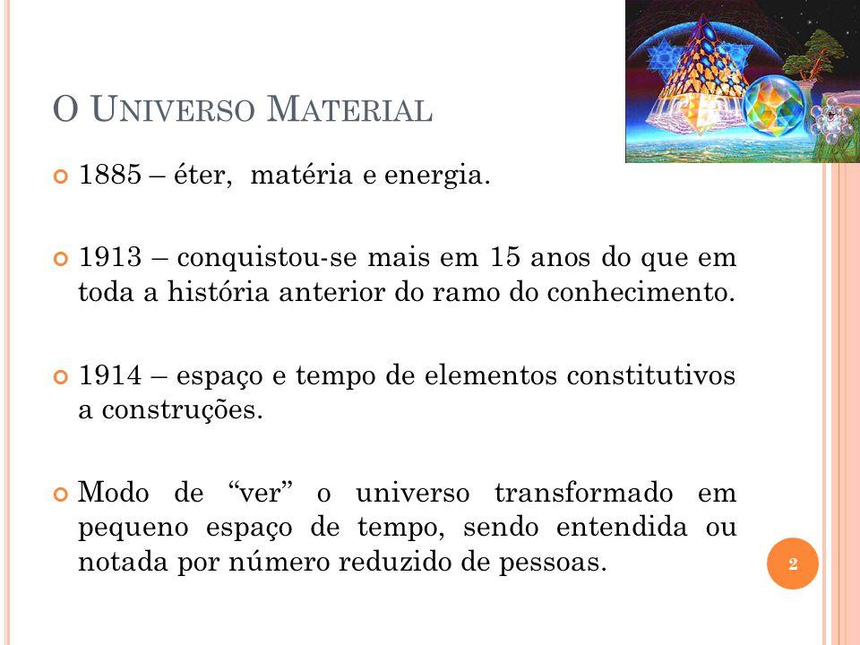 O Universo Material 1885 – éter, matéria e energia.