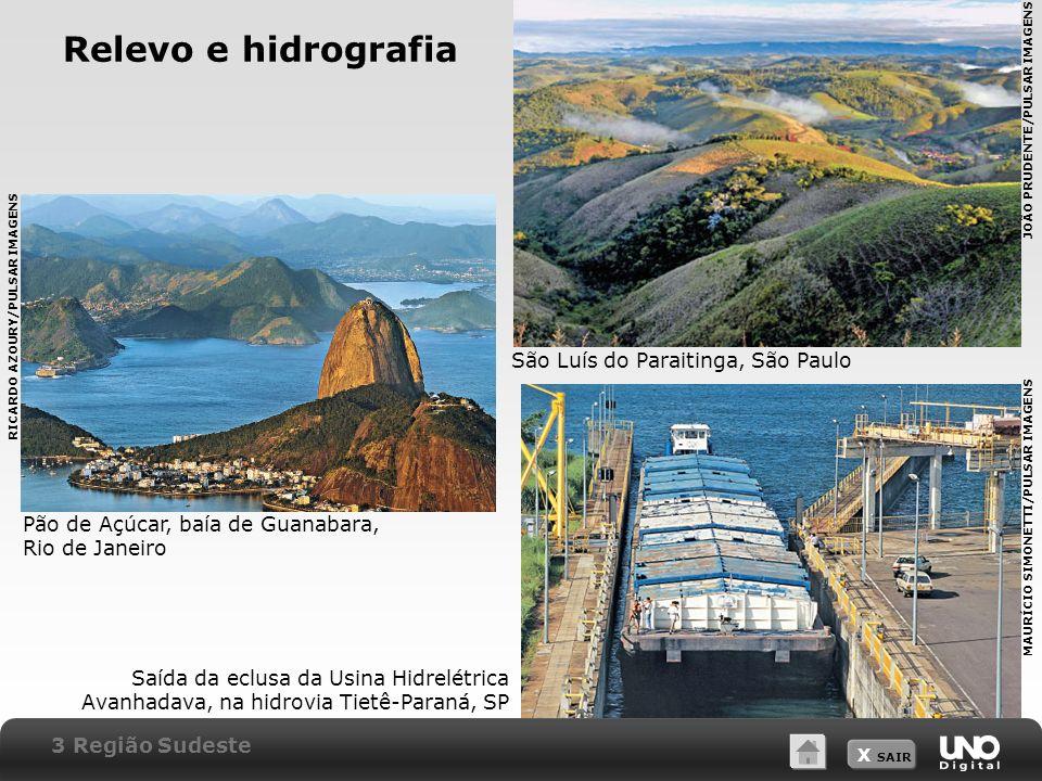 Relevo e hidrografia São Luís do Paraitinga, São Paulo