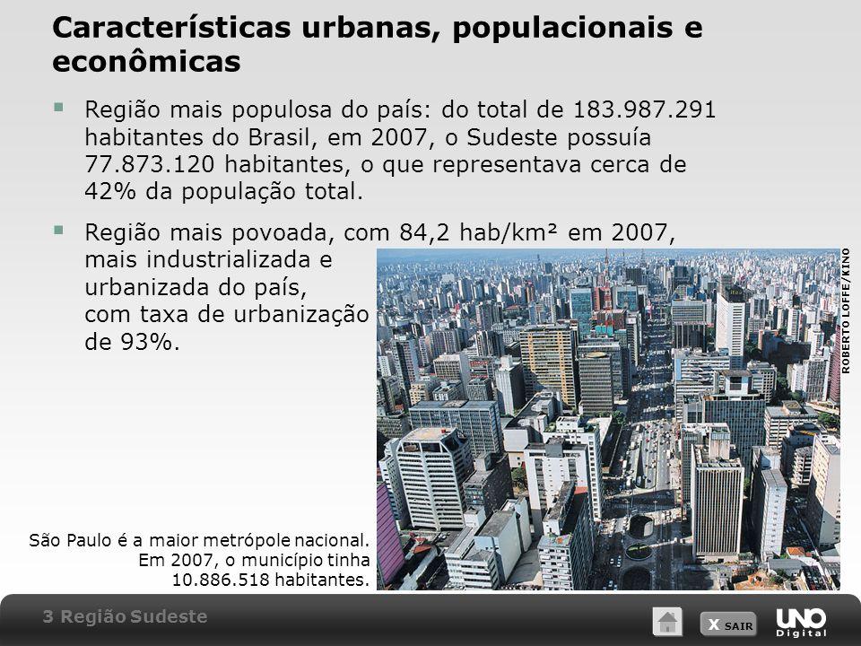 Características urbanas, populacionais e econômicas