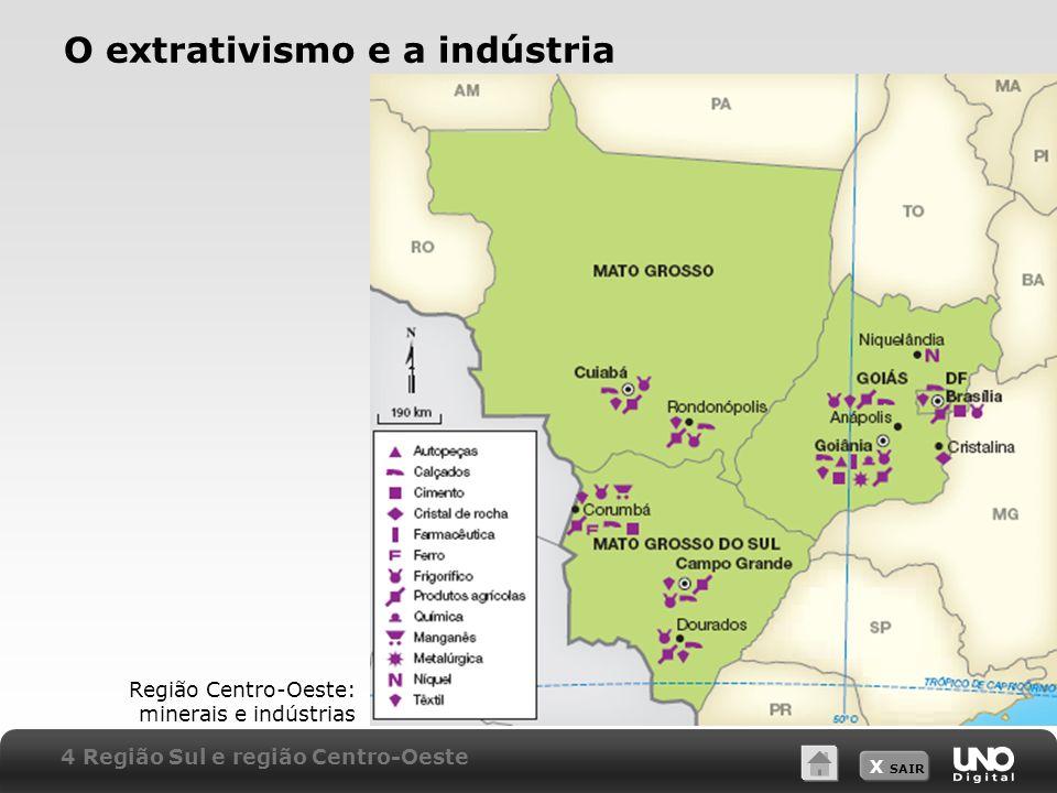 O extrativismo e a indústria