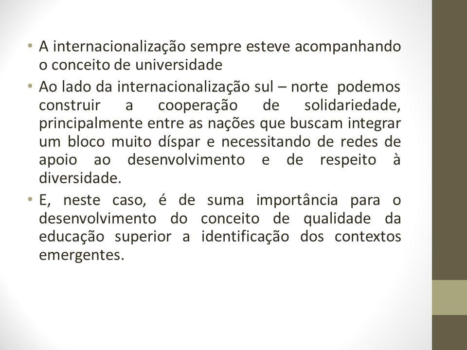 A internacionalização sempre esteve acompanhando o conceito de universidade
