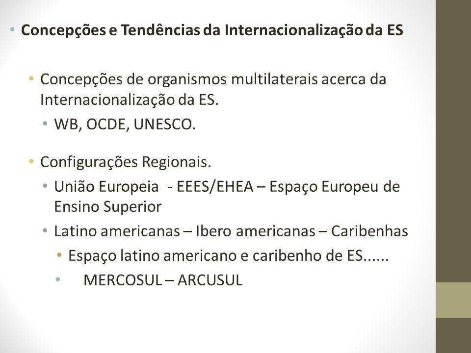 Concepções e Tendências da Internacionalização da ES