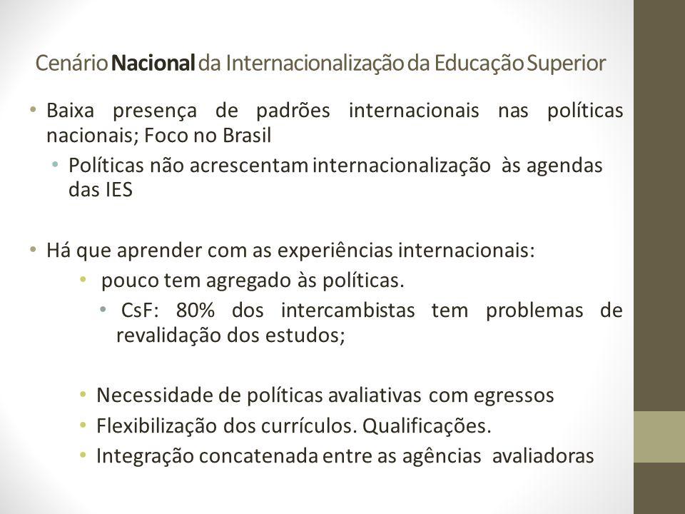 Cenário Nacional da Internacionalização da Educação Superior