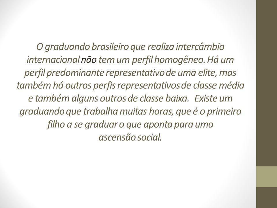 O graduando brasileiro que realiza intercâmbio internacional não tem um perfil homogêneo.