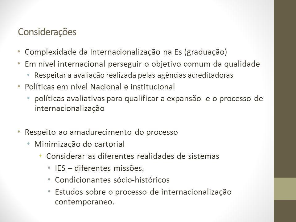 Considerações Complexidade da Internacionalização na Es (graduação)