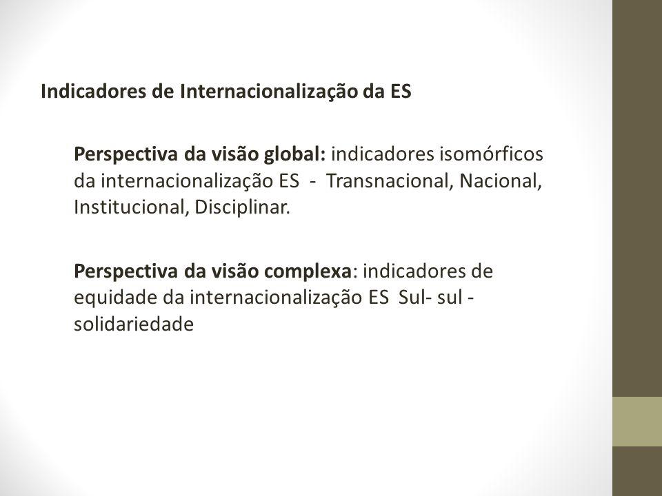Indicadores de Internacionalização da ES