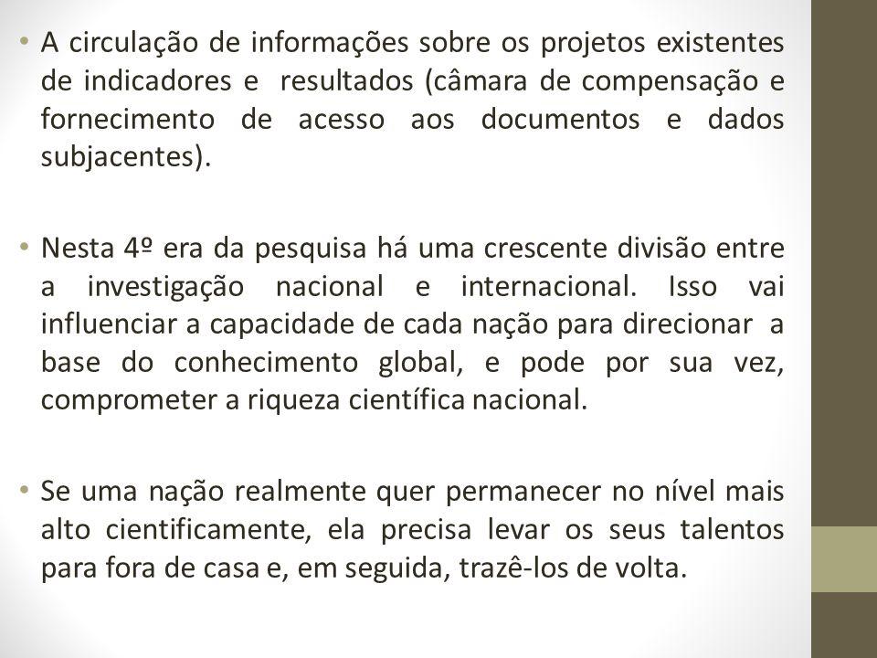 A circulação de informações sobre os projetos existentes de indicadores e resultados (câmara de compensação e fornecimento de acesso aos documentos e dados subjacentes).
