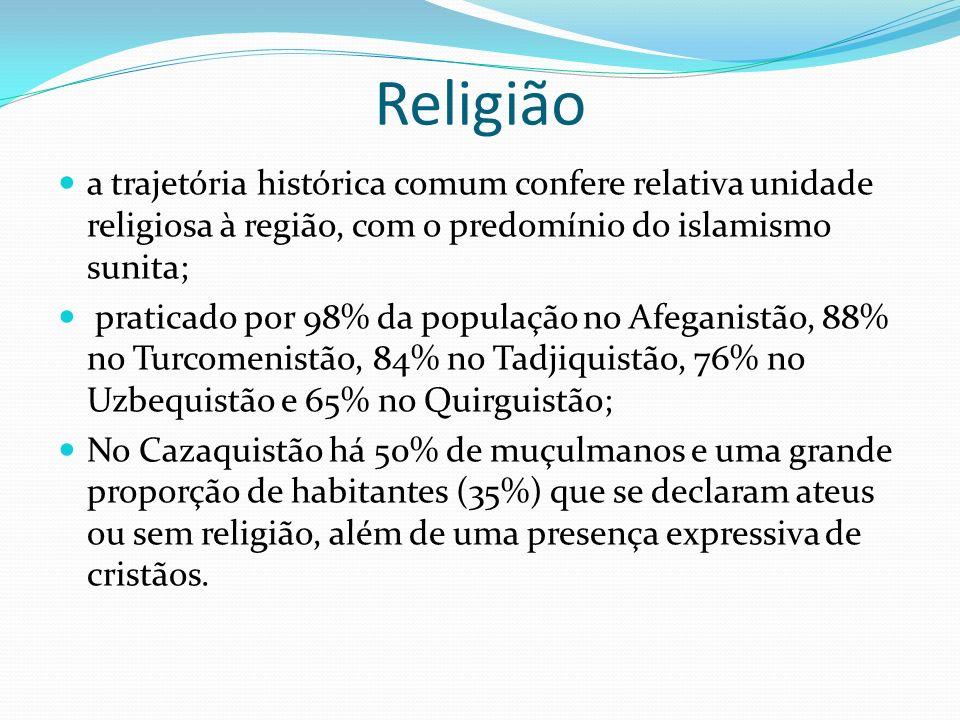 Religião a trajetória histórica comum confere relativa unidade religiosa à região, com o predomínio do islamismo sunita;