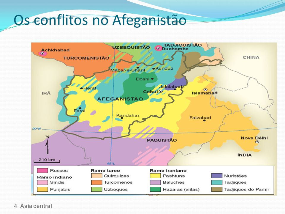 Os conflitos no Afeganistão