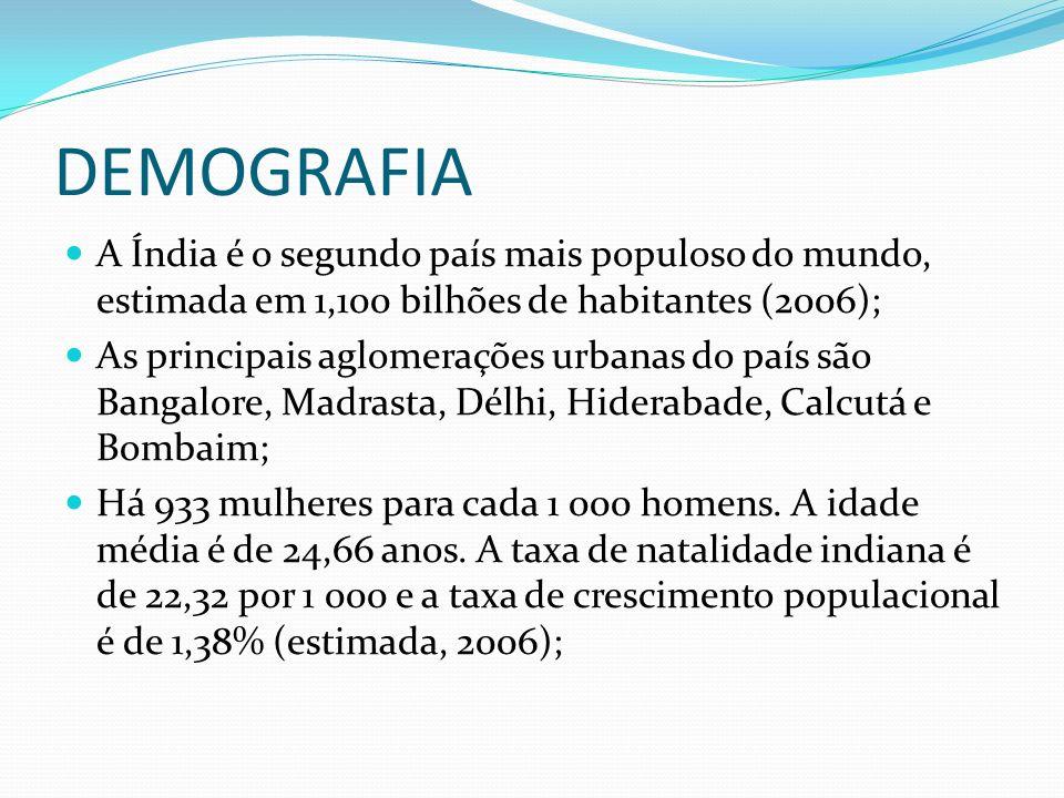 DEMOGRAFIA A Índia é o segundo país mais populoso do mundo, estimada em 1,100 bilhões de habitantes (2006);