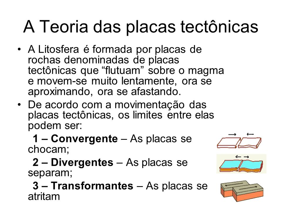 A Teoria das placas tectônicas