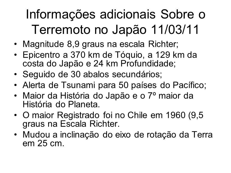 Informações adicionais Sobre o Terremoto no Japão 11/03/11