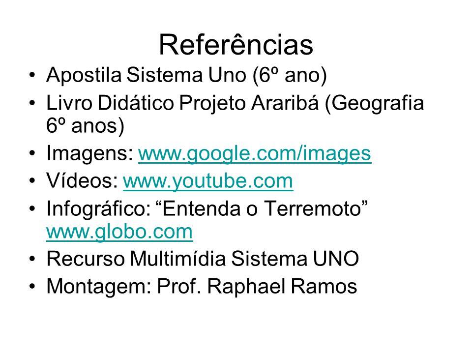 Referências Apostila Sistema Uno (6º ano)