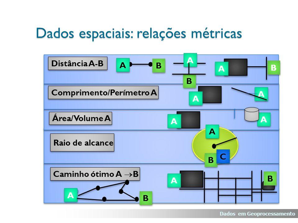 Dados espaciais: relações métricas