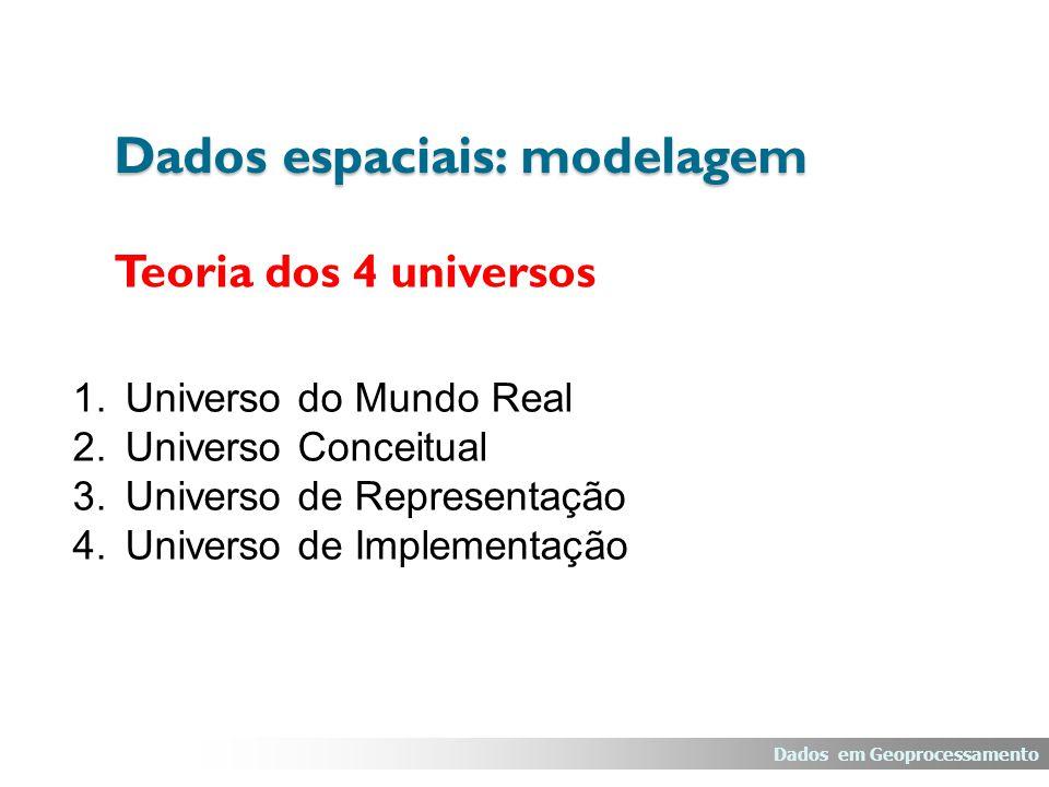 Dados espaciais: modelagem