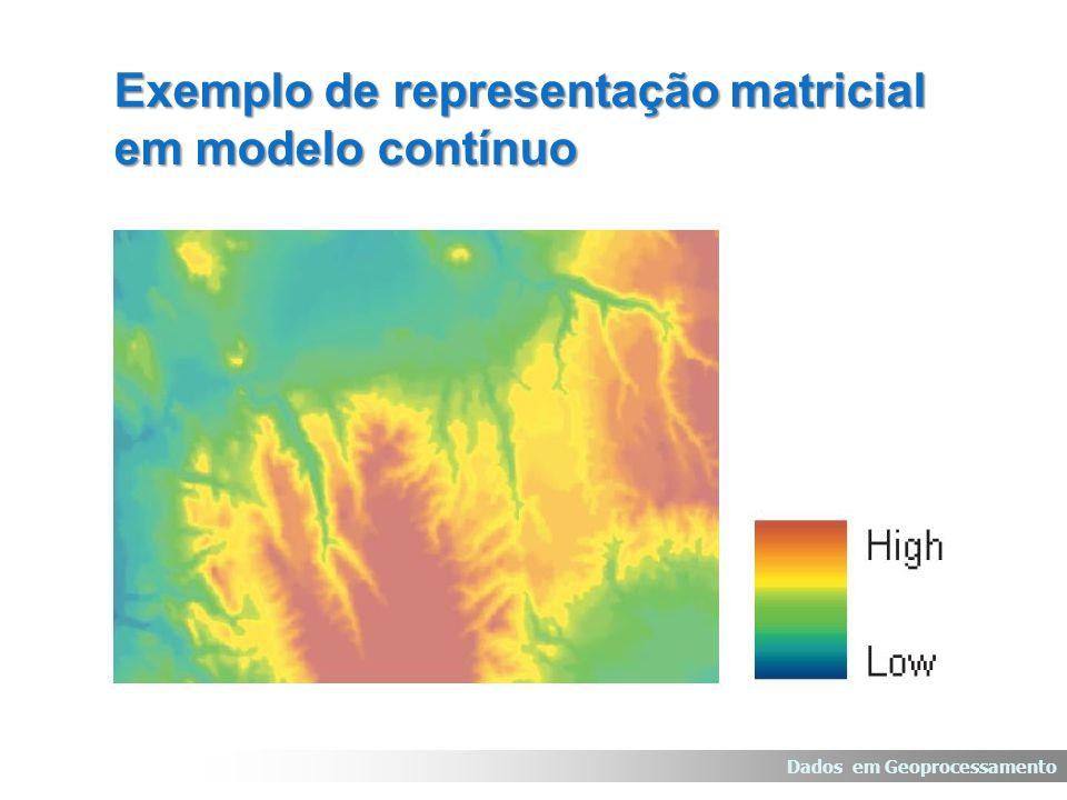 Exemplo de representação matricial em modelo contínuo