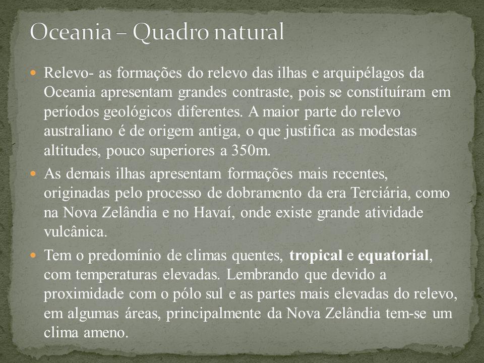 Oceania – Quadro natural