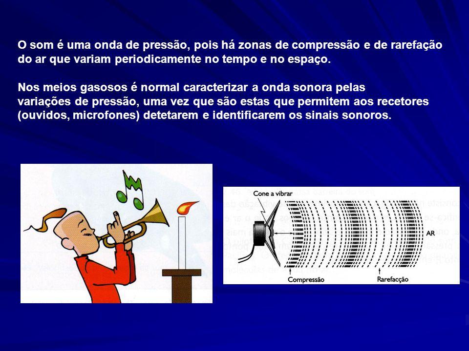 O som é uma onda de pressão, pois há zonas de compressão e de rarefação