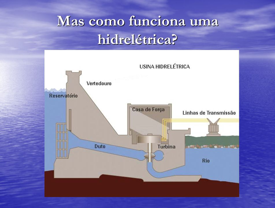 Mas como funciona uma hidrelétrica
