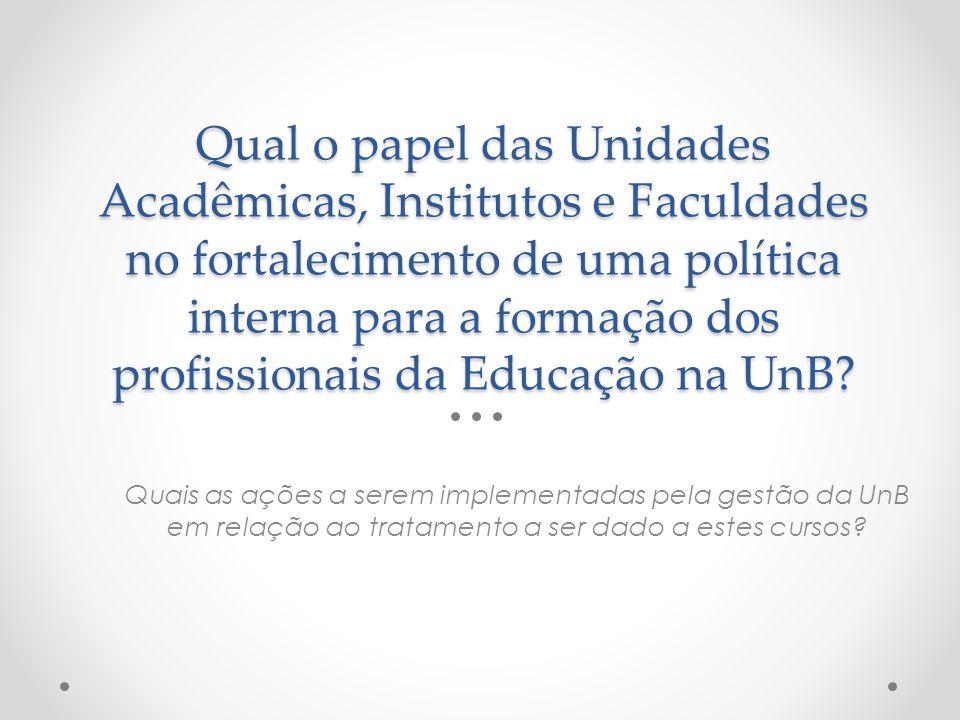 Qual o papel das Unidades Acadêmicas, Institutos e Faculdades no fortalecimento de uma política interna para a formação dos profissionais da Educação na UnB