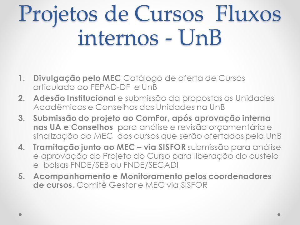 Projetos de Cursos Fluxos internos - UnB