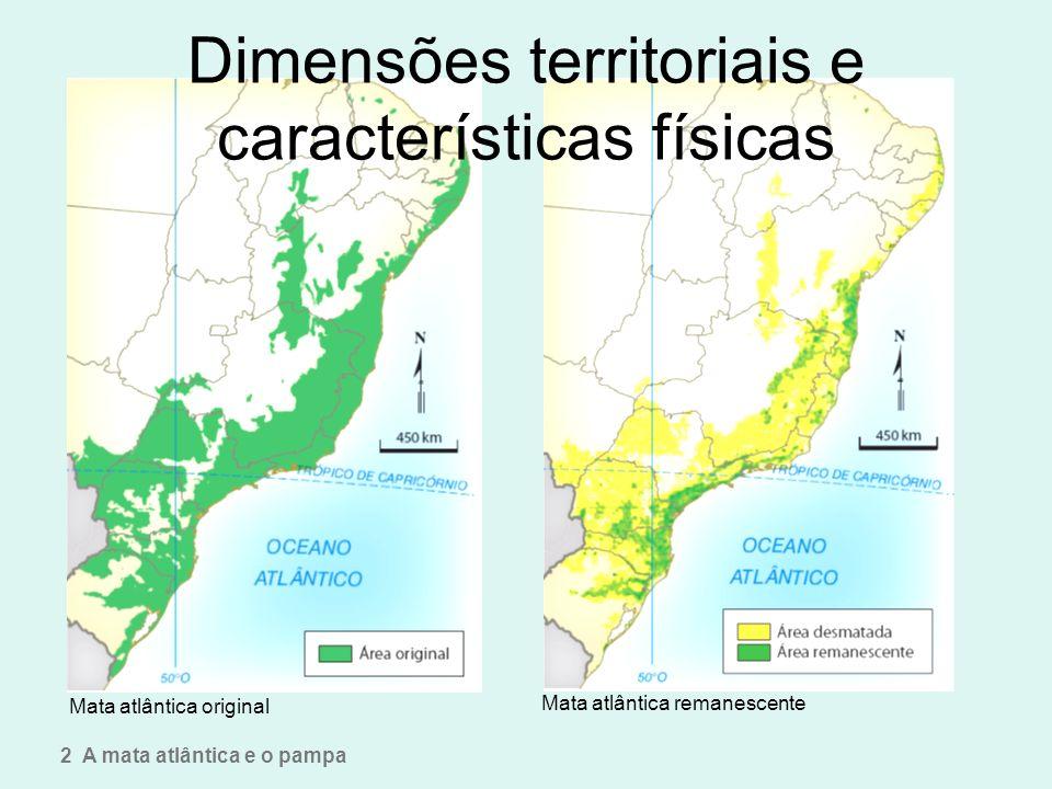 Dimensões territoriais e características físicas