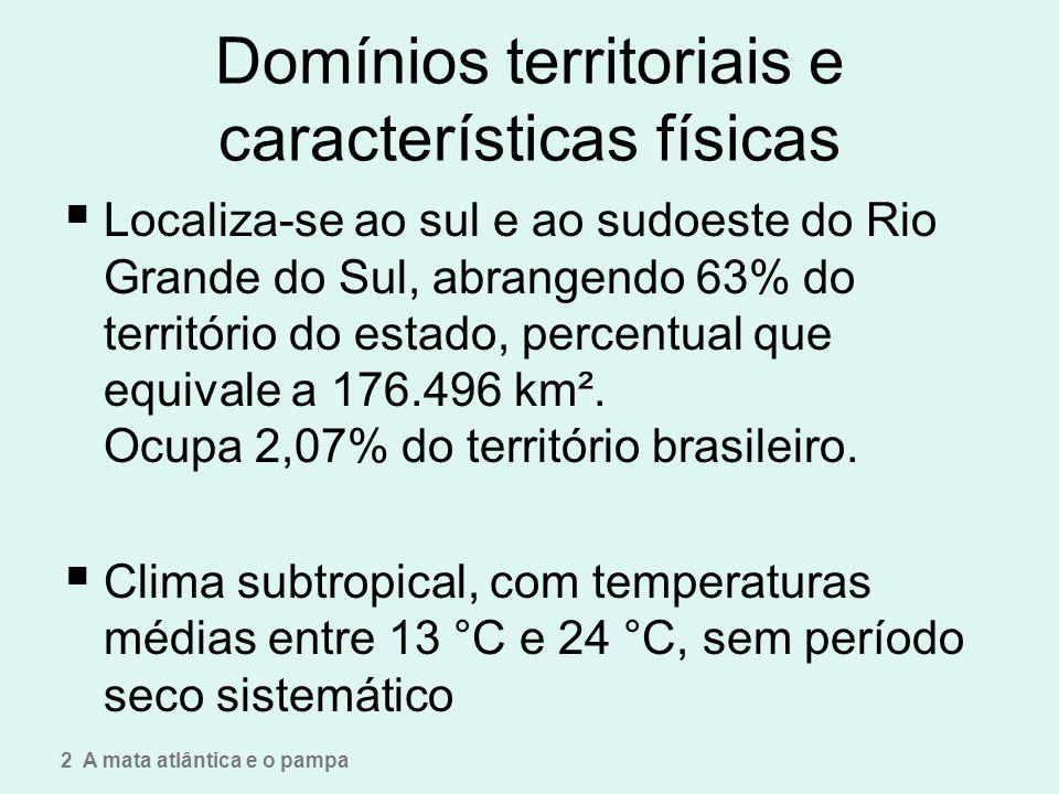 Domínios territoriais e características físicas