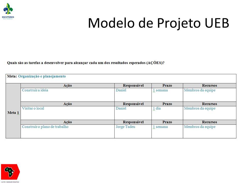 Modelo de Projeto UEB