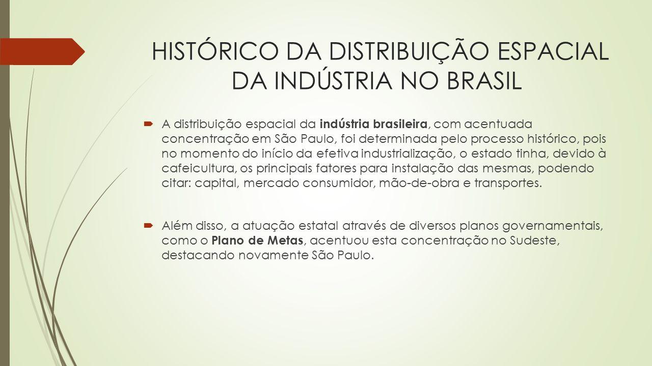 HISTÓRICO DA DISTRIBUIÇÃO ESPACIAL DA INDÚSTRIA NO BRASIL