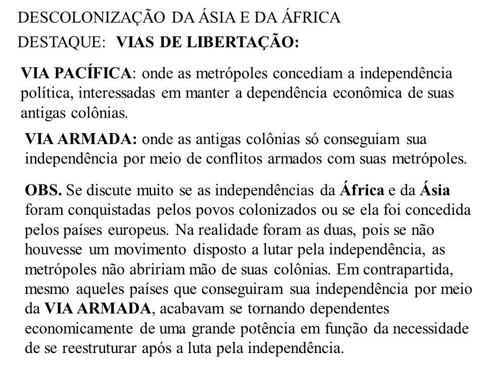 DESCOLONIZAÇÃO DA ÁSIA E DA ÁFRICA
