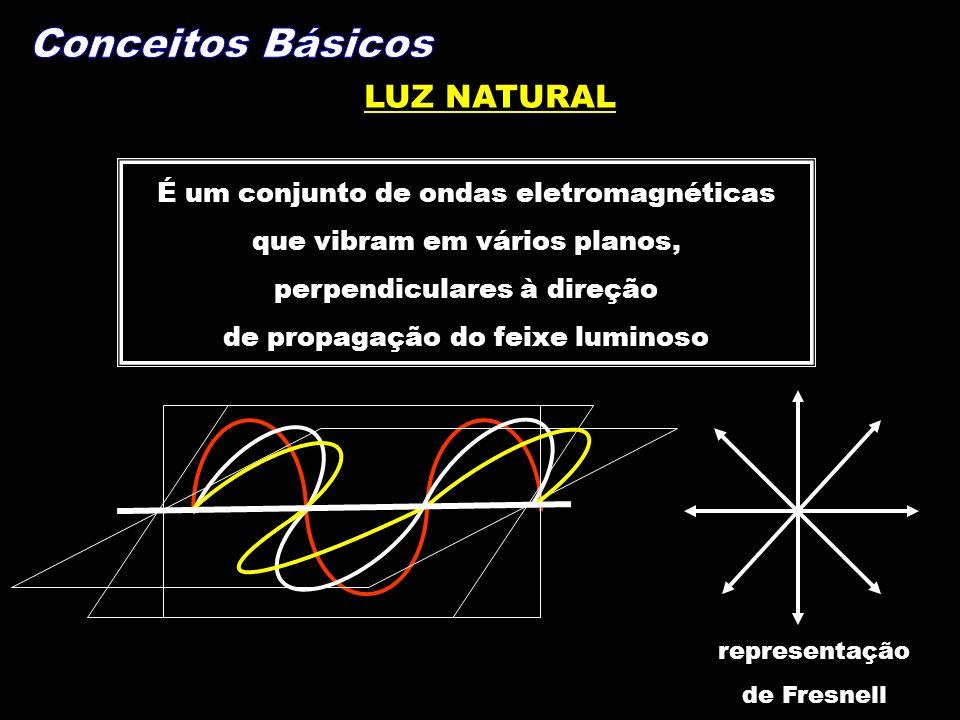 Conceitos Básicos LUZ NATURAL É um conjunto de ondas eletromagnéticas
