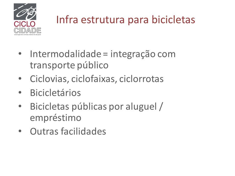 Infra estrutura para bicicletas