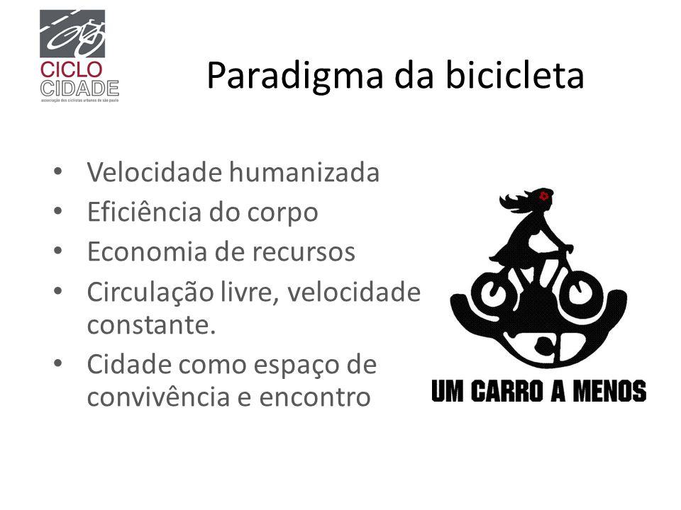 Paradigma da bicicleta