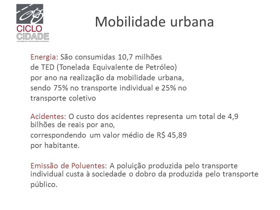 Mobilidade urbana Energia: São consumidas 10,7 milhões