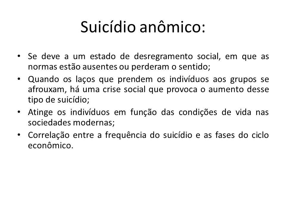 Suicídio anômico: Se deve a um estado de desregramento social, em que as normas estão ausentes ou perderam o sentido;