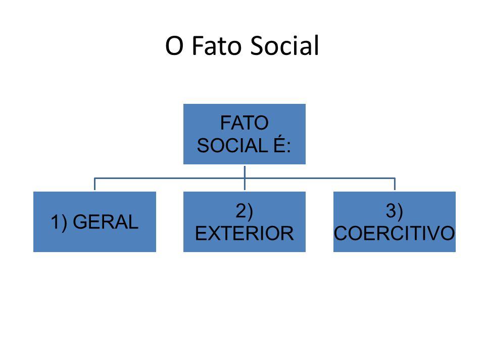 O Fato Social FATO SOCIAL É: 1) GERAL 2) EXTERIOR 3) COERCITIVO