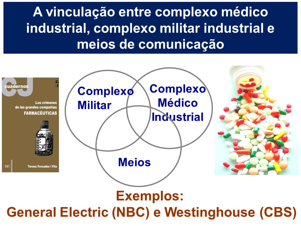 General Electric (NBC) e Westinghouse (CBS)